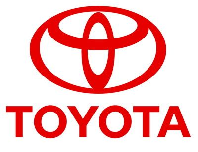 When Was Toyota Created History Of Toyota Car Company