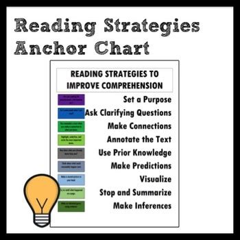 new strategies for teaching middle school health reading strategies anchor chart by middle school writer tpt