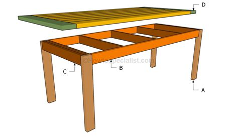 how to build a kitchen table plans free