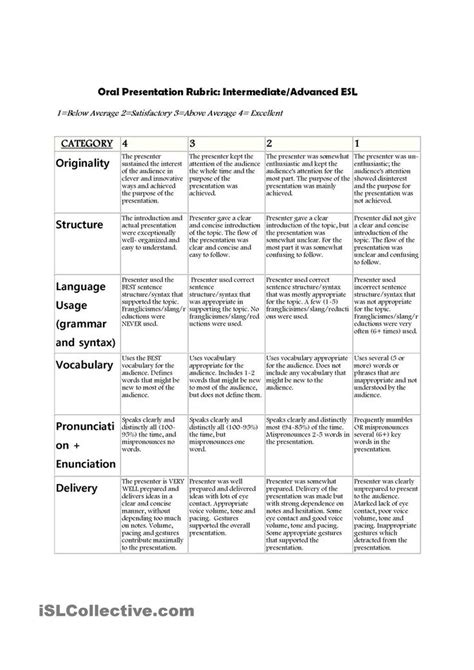 Expository Essay Rubric Common by Expository Writing Rubric For 2nd Grade Second Grade Writing Rubrics And On