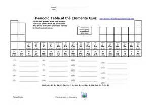 chemistry material alumnat
