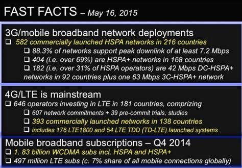 fornitori telefonia mobile gli operatori di telefonia mobile continuano a investire