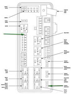 Chrysler Locations Chrysler 300 Fuse Box Diagram