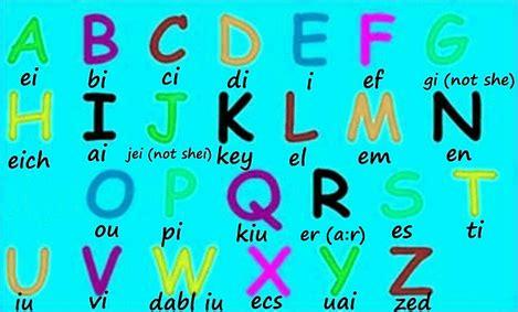 imagenes de amor en ingles y su significado en español el abecedario en ingl 233 s mundonets
