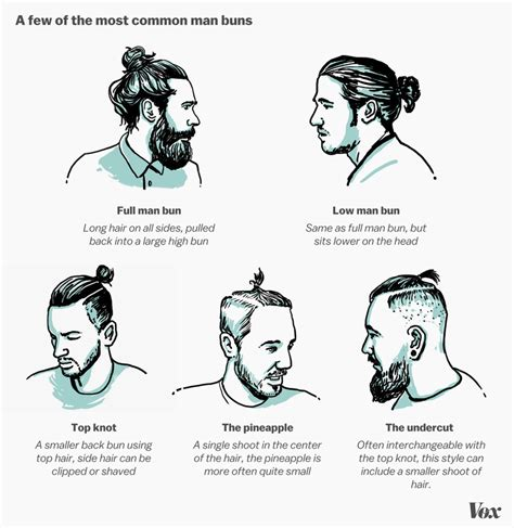 man bun know your meme