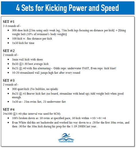 sets for supercharge your kick 4 sets for kicking power and speed