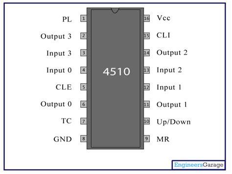 bcd counter ic  ic datasheet