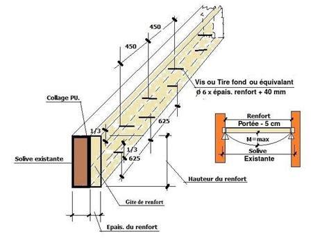 Plafond Suspendu Dalle 2423 by Ajout Poutre Chevron Entre 2 Poutres