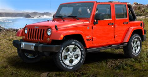 jeep wrangler models list official list of all eight jeep s upcoming models in india