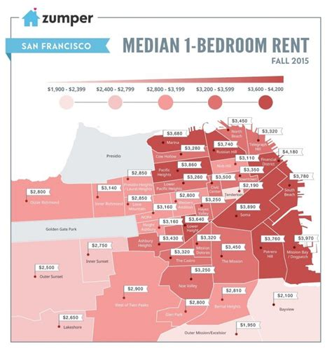 cheapest rent in usa 2016 quarterly rent report confirms there are zero affordable
