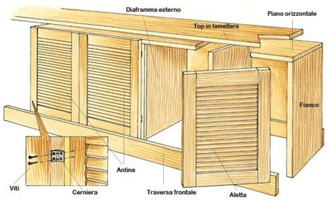 costruire un armadio su misura costruire un armadio in legno con armadio fai da te armadi
