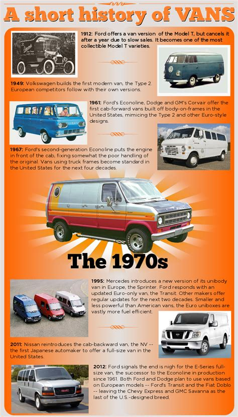 where to buy car manuals 1996 ford econoline e250 windshield wipe control 1996 ford econoline van manual