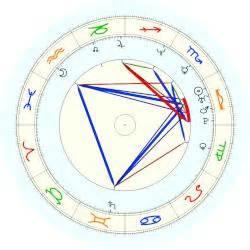 eminem zodiac eminem horoscope for birth date 17 october 1972 born in