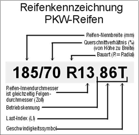 Motorradreifen Kennzeichnung B by Reifen Jahn 84539 Fing Reifen Abc Tip Rund Um Den Reifen