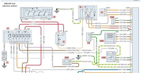 peugeot 206 fuel injection system wiring diagrams wiring