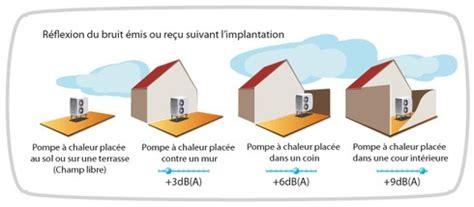 Installer Une Pompe à Chaleur 2548 by Installation Climatisation Gainable Reglementation Pompes