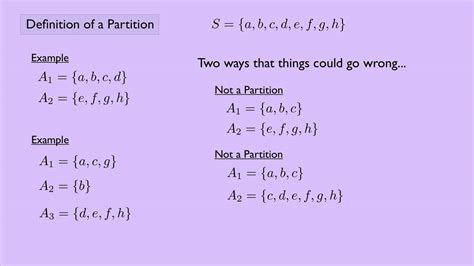 Definition Of A by Abstract Algebra 1 Definition Of A Partition