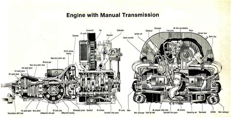 volkswagen drawing vw 1600 engine diagram vw 1 8 engine diagram wiring