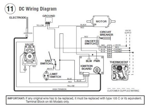 wiring diagram for home furnace thermostats wiring diagram