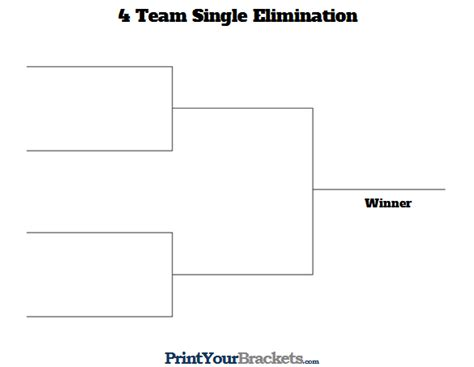 printable 4 name baby girl tournament bracket 4 team single elimination printable tournament bracket