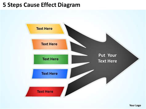 cause and effect diagram template powerpoint 0620 strategy presentation exles cause effect diagram