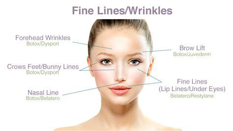 fine lines fine lines wrinkles images med spa medical spa