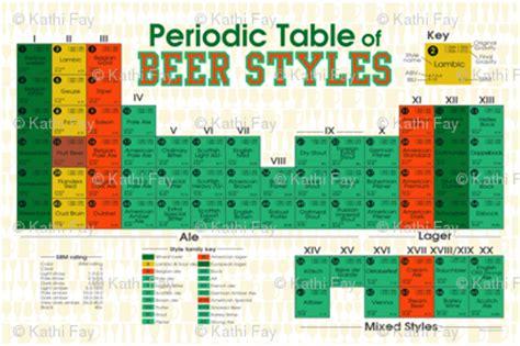 periodic table of styles periodic table of styles fabric kfay spoonflower