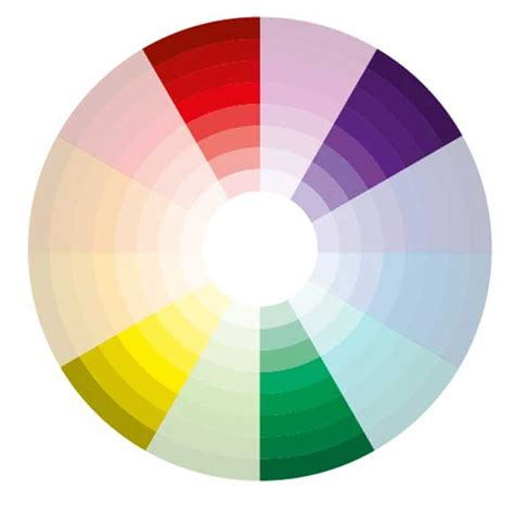 tetradic color scheme 5 color combinations that web designers should use
