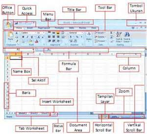 pengertian layout columnar mengenal microsoft excel 2007 tugas akhir tik smpn 15