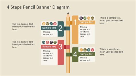 the following diagram shows how pencils are manufactured infographic 4 steps pencil banner powerpoint diagram