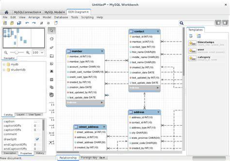 mysql workbench diagram schema diagram mysql workbench wiring diagram schemes