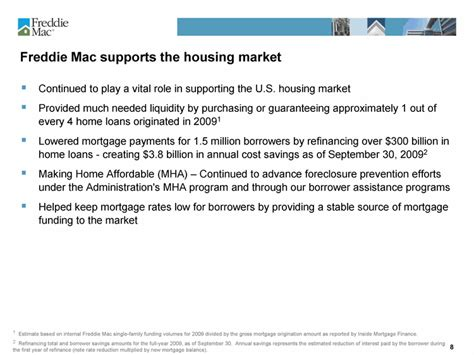 federal home loan mortgage corporation federal home loan