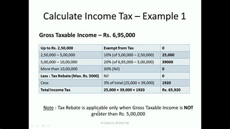 Basic Tax Calculation How To Calculate Basic Income Tax Howsto Co