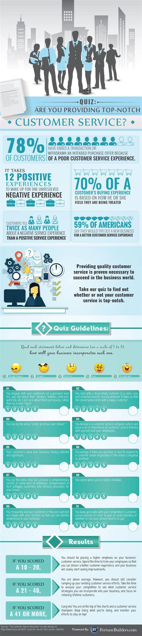 are you providing top notch customer service quiz