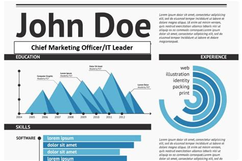 Resume Skills Visualization Tech Resume Makeover How To Use Charts And Graphs