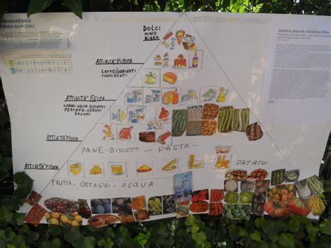 la piramide alimentare spiegata ai bambini alimentazione spiegata ai bambini piramide alimentare