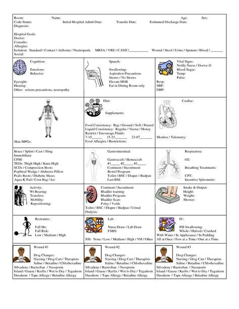 Best 25 Nurse Report Sheet Ideas On Pinterest Register For Self Assessment Nursing Cheat Critical Care Documentation Template