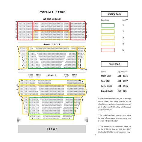 lyceum theatre floor plan lyceum theatre seating plan the lion king guide