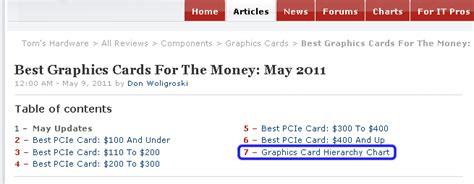 mobile graphics hierarchy 呆丸北拜 顯示卡效能比較表