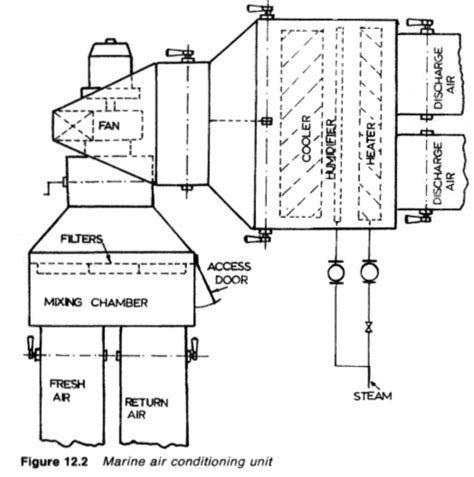 grandaire heat wiring diagram wiring diagram schemes