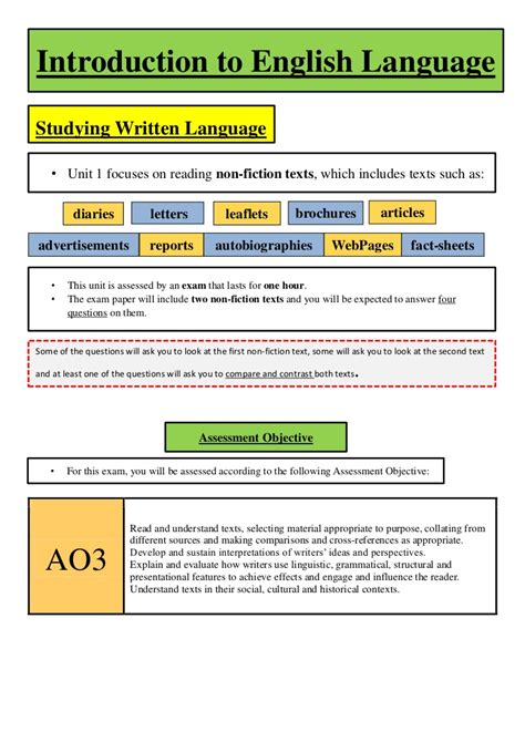 themes for english exam revision booklet for gcse english unit 1 exam teaching