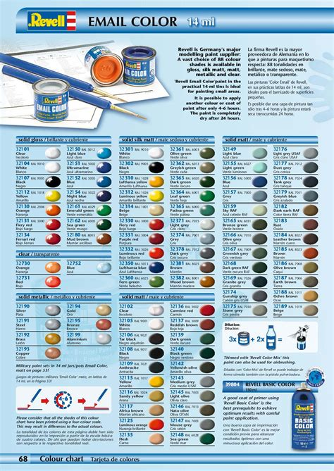 revell model paint color chart model paint conversion chart image collections chart exle