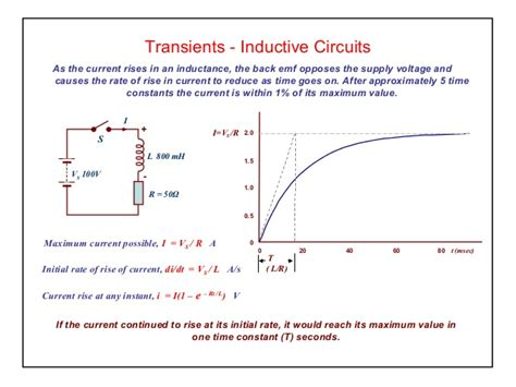 inductor transient elect principles 2 dc transients inductive