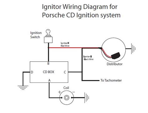pertronix distributor wiring diagram ignition get free