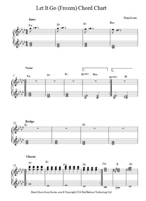 Guitar Notes For Let It Go / dyrevelferd.info