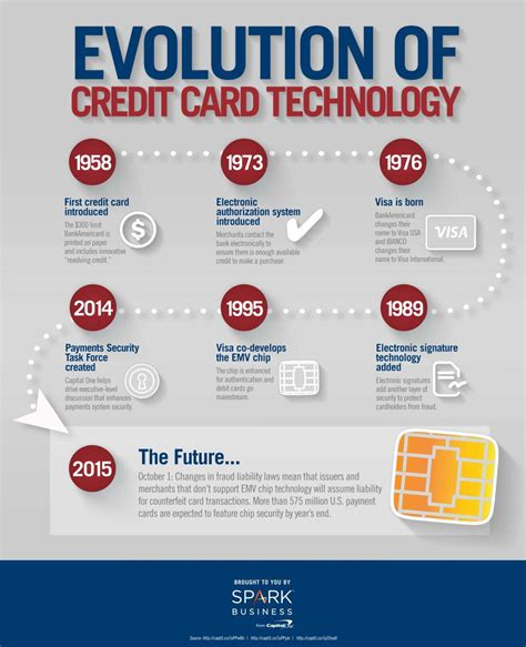 tutorial carding credit card 2015 credit card chip technology deadline has expired use of