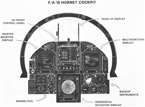 cockpit to cockpit your ultimate resource for transition gouge books the modern fighter cockpit
