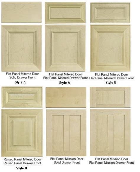 kitchen cabinet door styles options cabinet options kbc kitchen bathroom cabinets news in