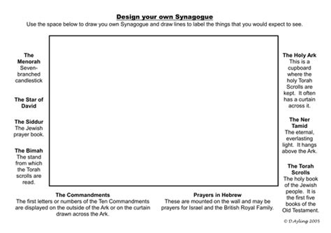 the synagogue powerpoint and worksheet by dazayling