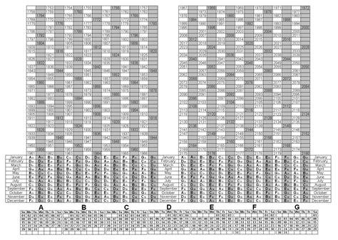 file perpetual calendar 1753 2180 png wikimedia commons
